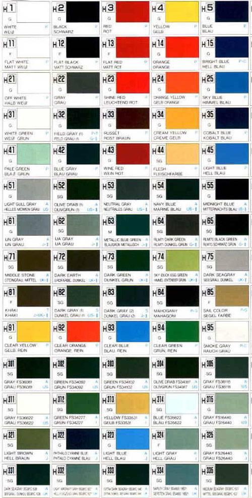 Carta de colores de pintura para carros imagui - Nombres de colores de pinturas ...