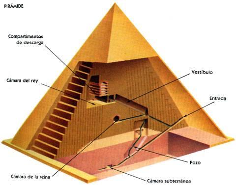 Recortable piramide egipcia - Imagui